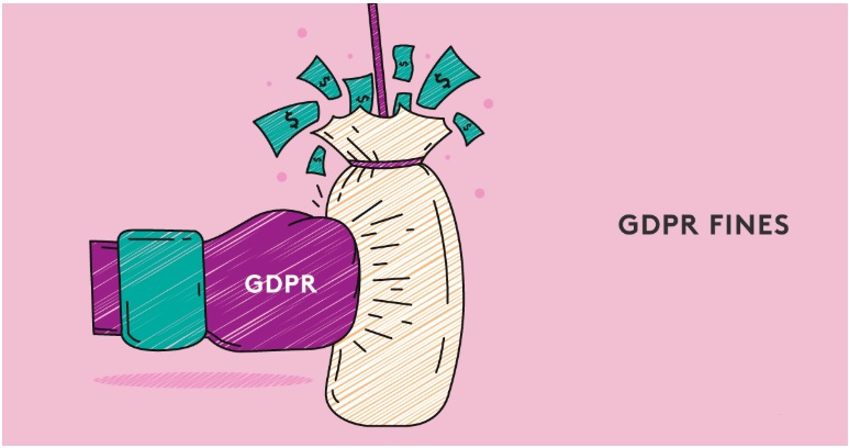 GDPR Compliance and fines